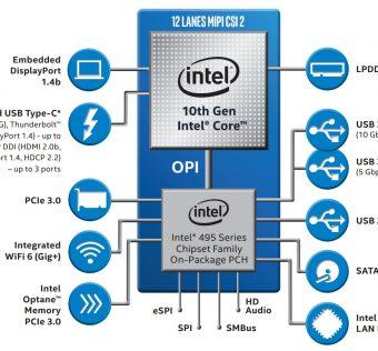 intel 10x new